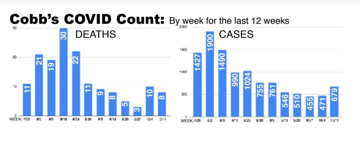 COVID Count.JPG