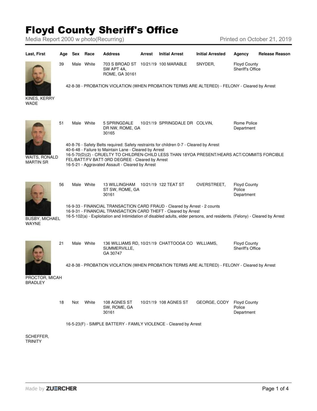 Floyd County Jail report for Monday, Oct. 21 - 8 p.m.