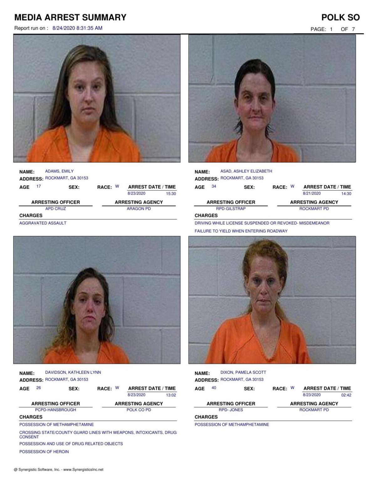 Polk County Jail Report for Monday, Aug. 24