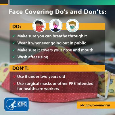 CDC face covering checklist