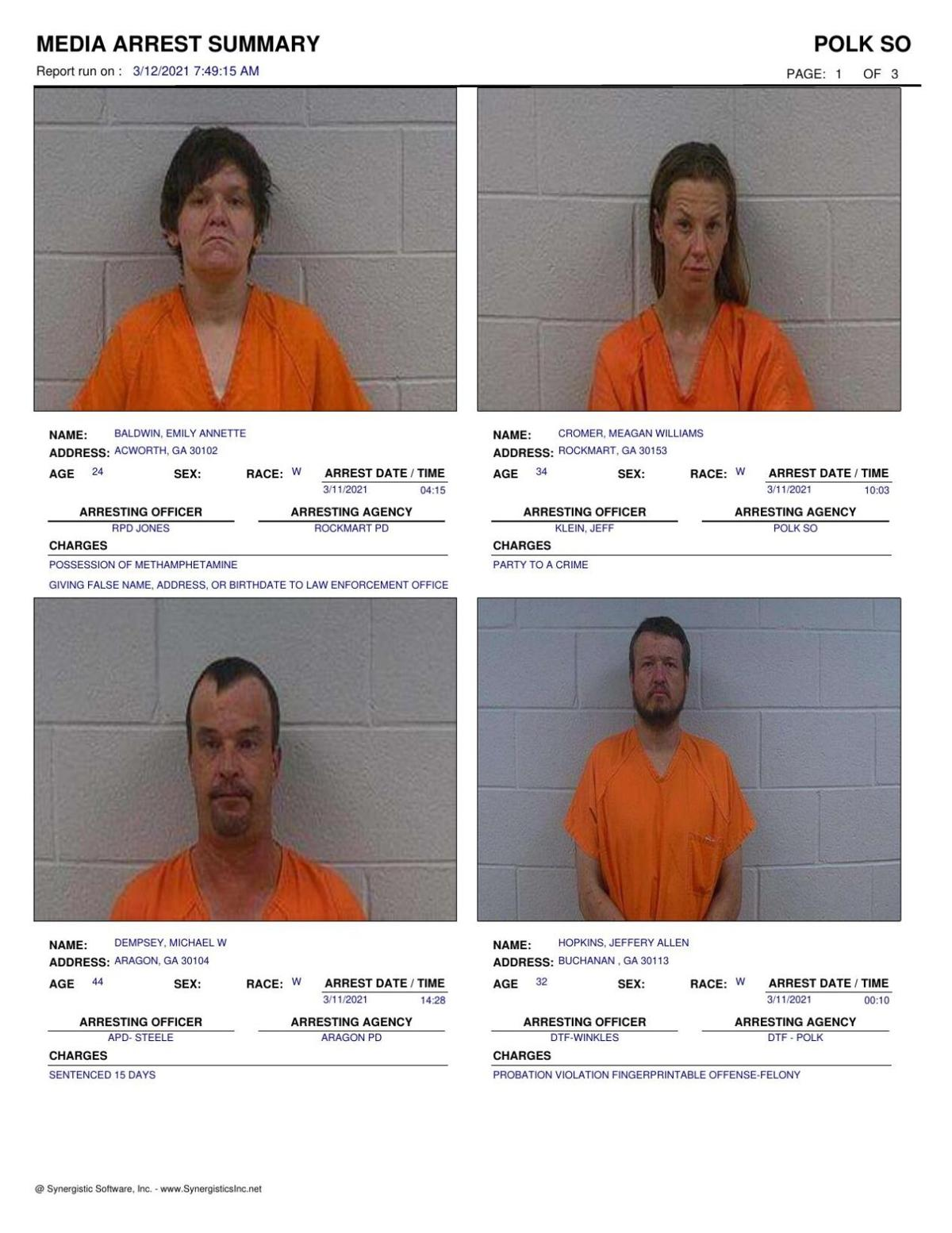 Polk County Jail Report for Friday, March 12