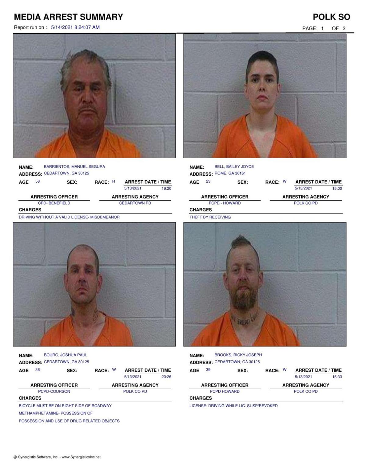 Polk County Jail Report for Friday, May 14