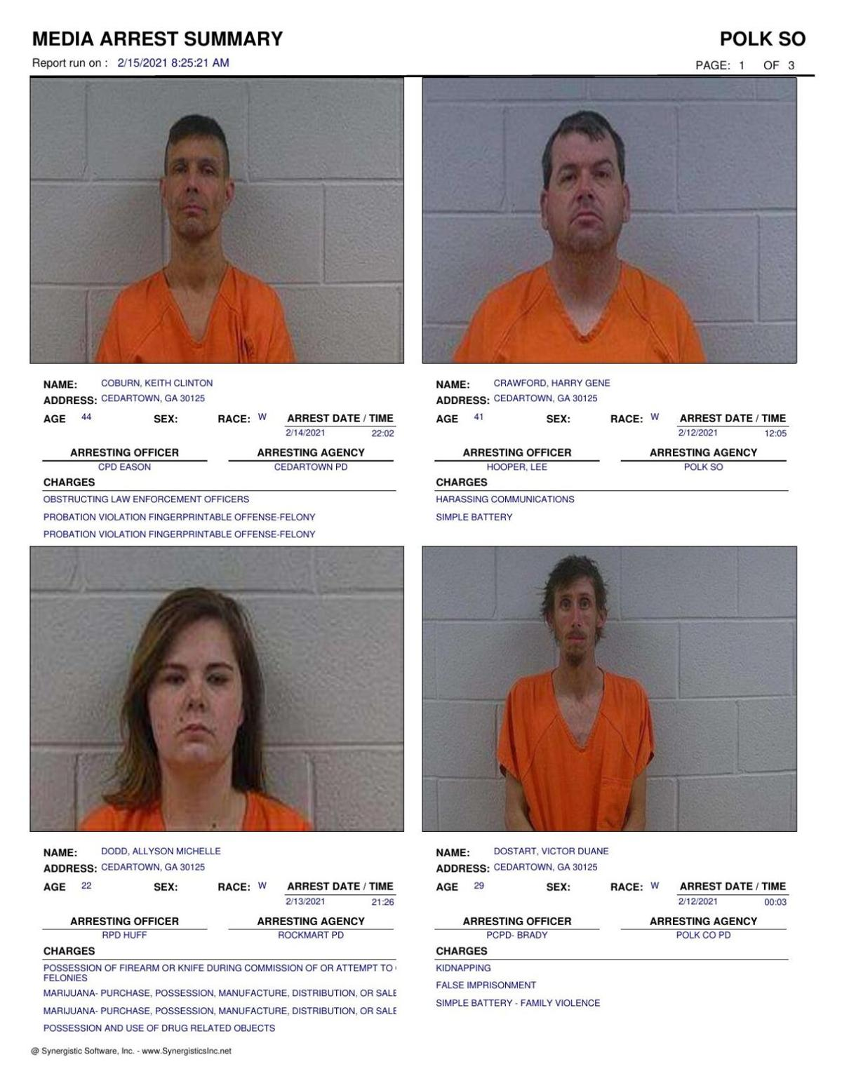 Polk County Jail Report for Monday, Feb. 15