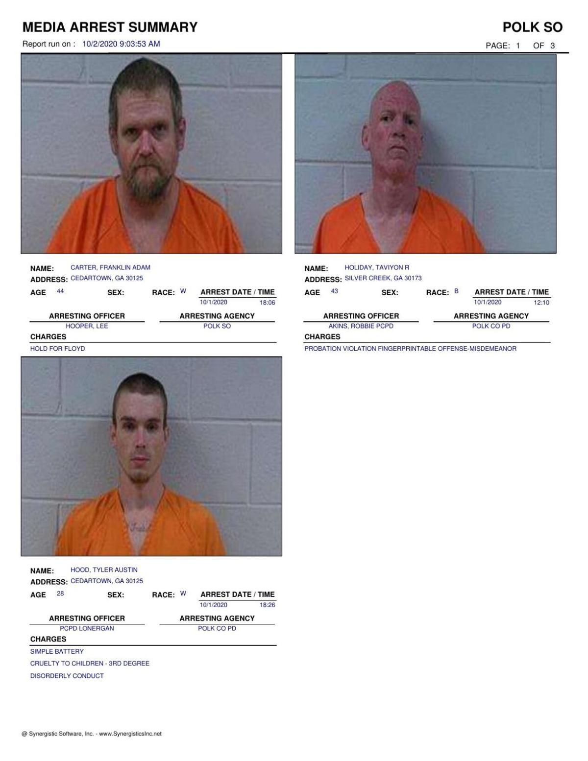 Polk County Jail Report for Friday, Oct. 2