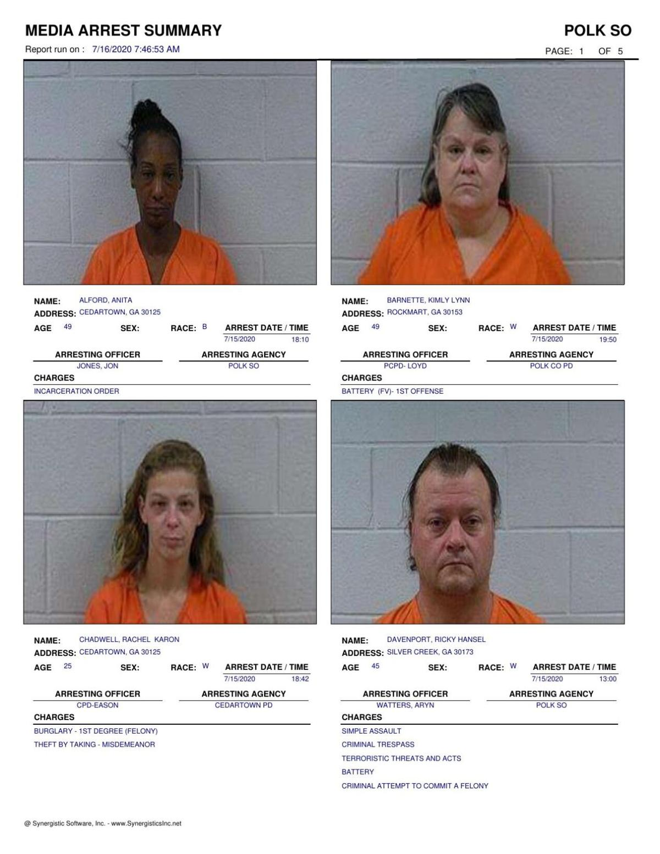 Polk County Jail Report for Thursday, July 16