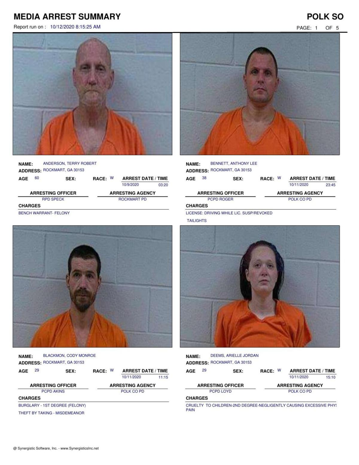Polk County Jail Report for Monday, Oct. 12