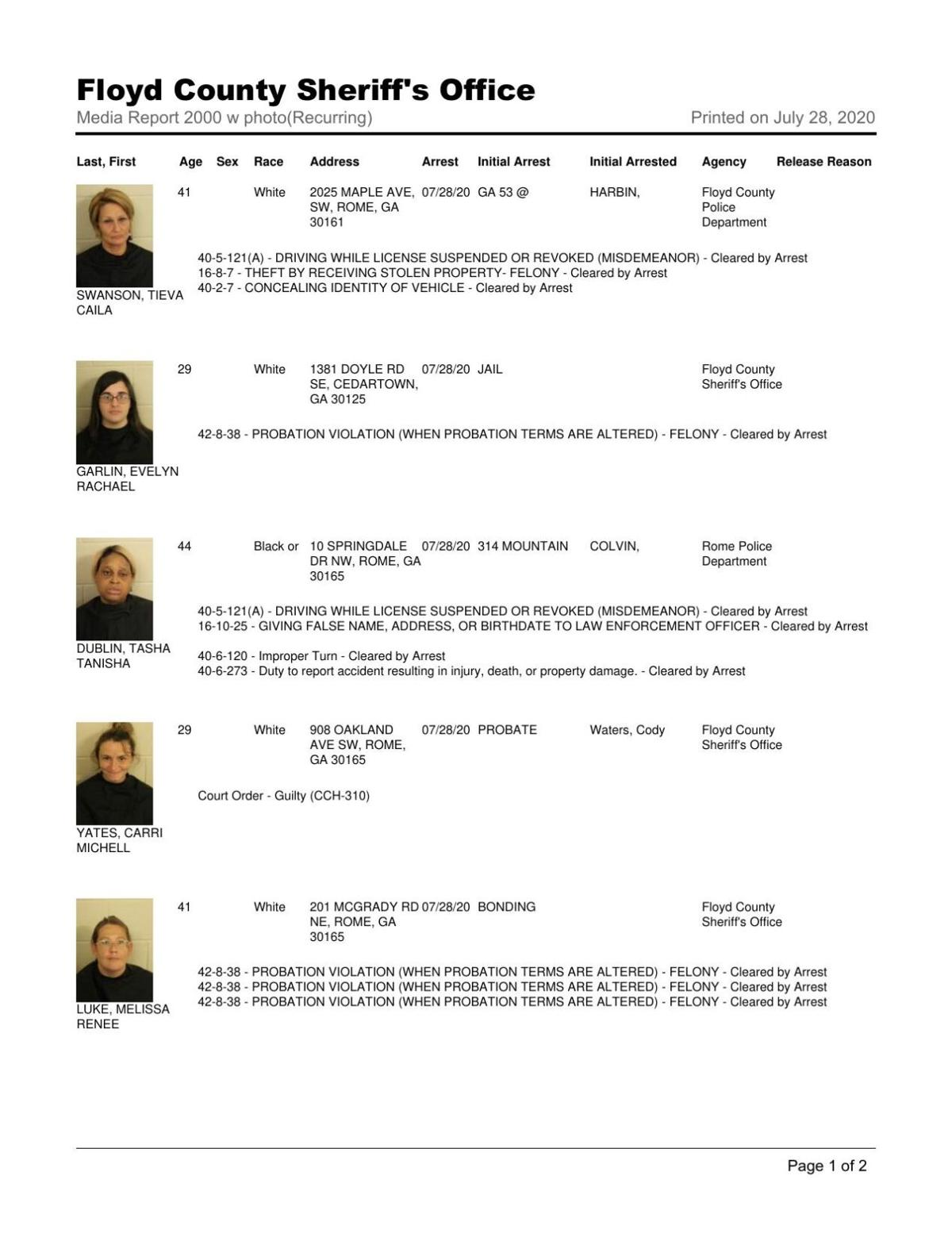 Floyd County Jail report for 8 p.m. Tuesday, July 28