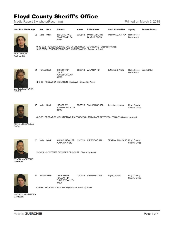 Arrest report, 24-hour