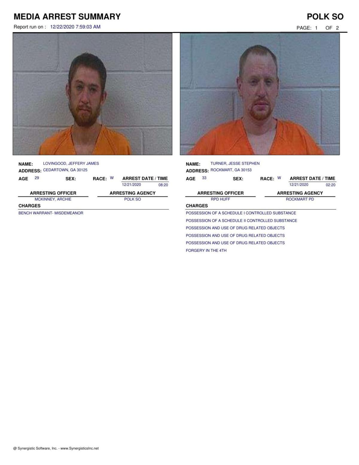 Polk County Jail Report for Tuesday, Dec. 22
