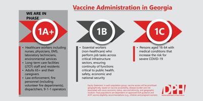 Vaccine administration