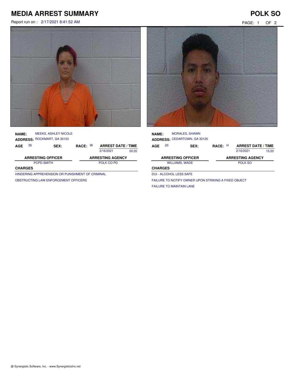 Polk County Jail Report for Wednesday, Feb. 17