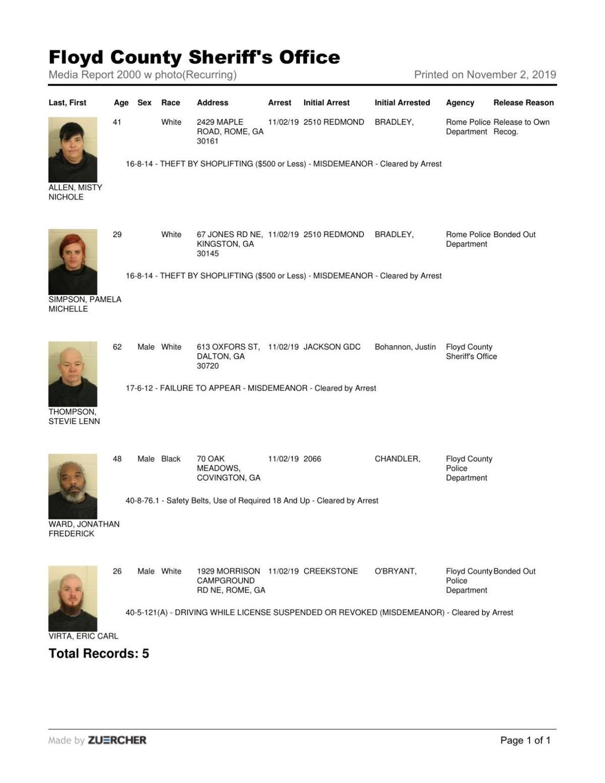 Floyd County Jail report for Saturday, Nov. 2