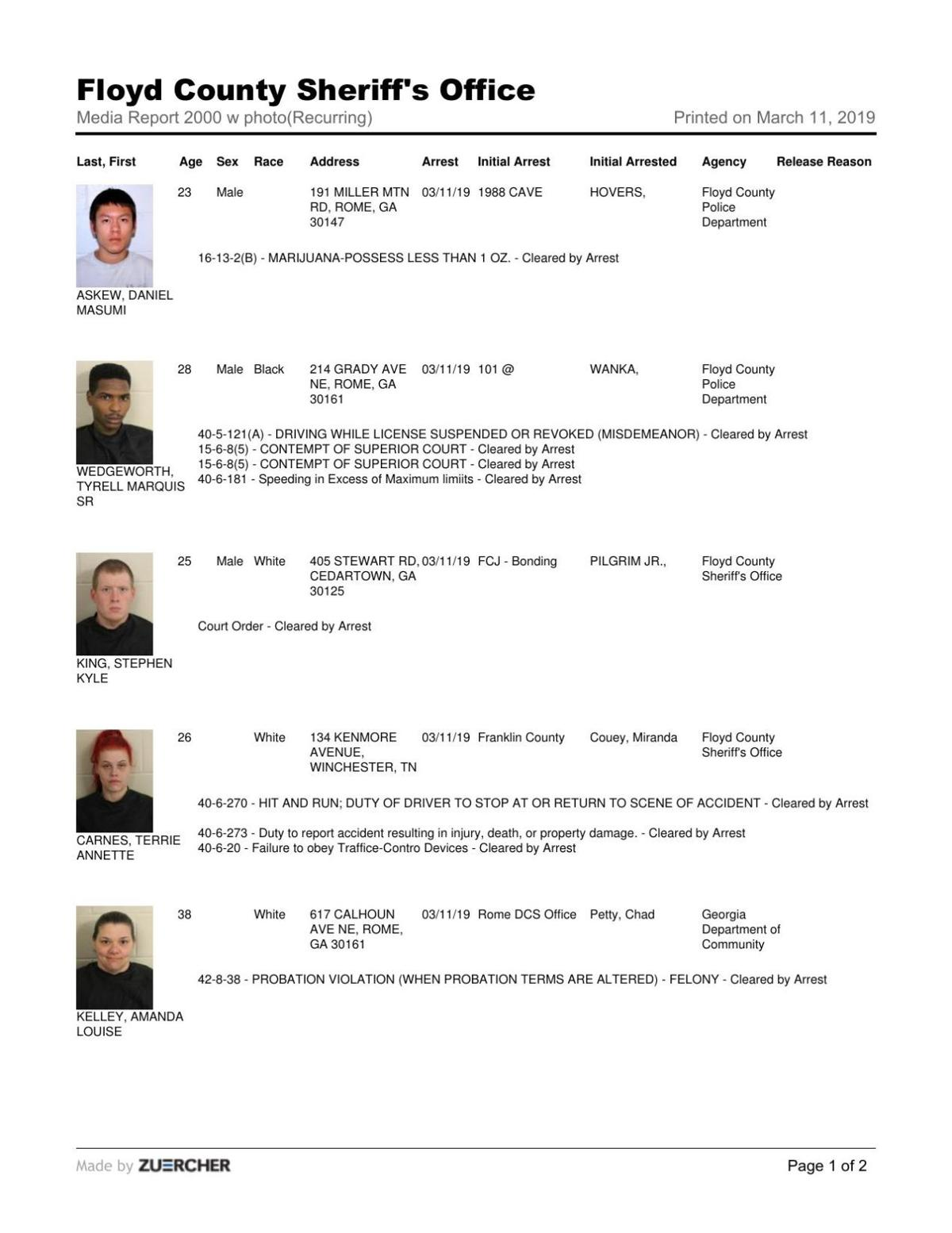 Floyd County Jail arrest reports, Monday, March 11, 8 p.m.