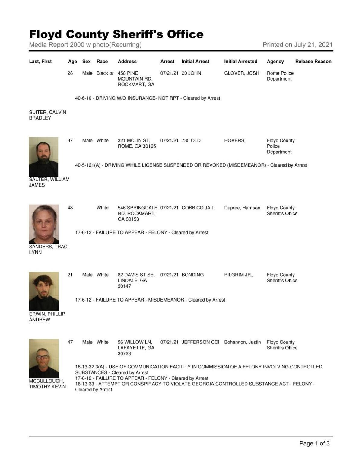 Floyd County Jail report for 8 pm Wednesday, July 21