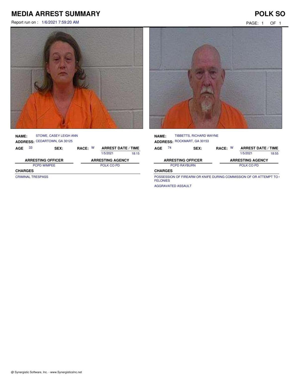 Polk County Jail Report for Wednesday, Jan. 6