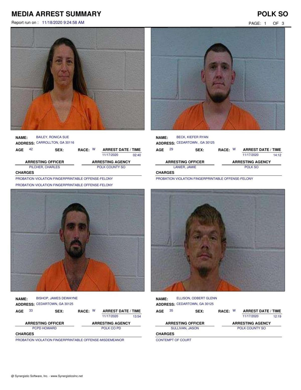 Polk County Jail Report for Wednesday, Nov. 18