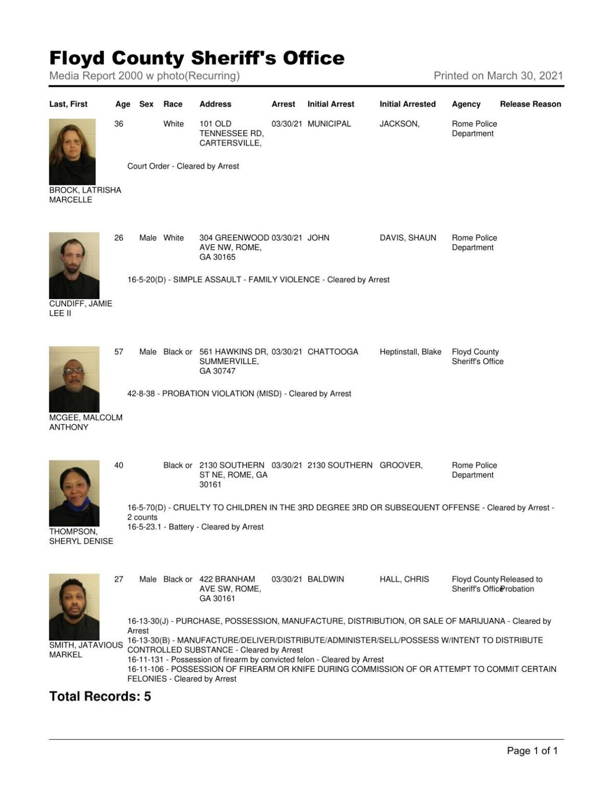 Floyd County Jail report for 8 pm Monday, March 30