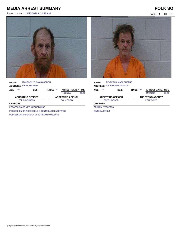 Polk County Jail Report for Monday, Nov. 23