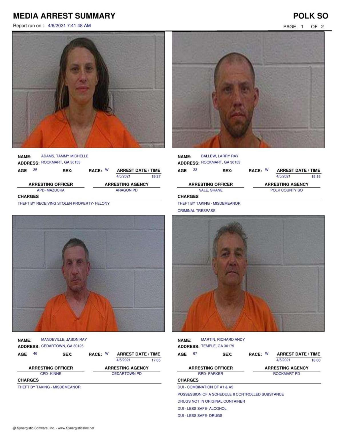 Polk County Jail Report for Tuesday, April 6
