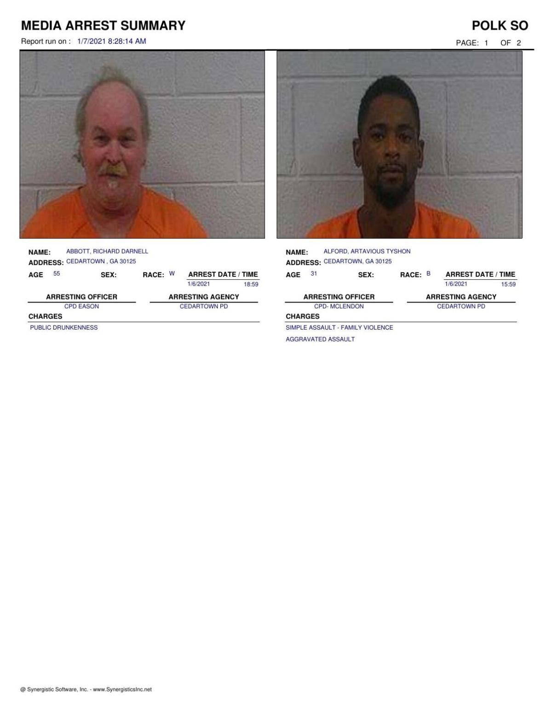 Polk County Jail Report for Thursday, Jan. 7
