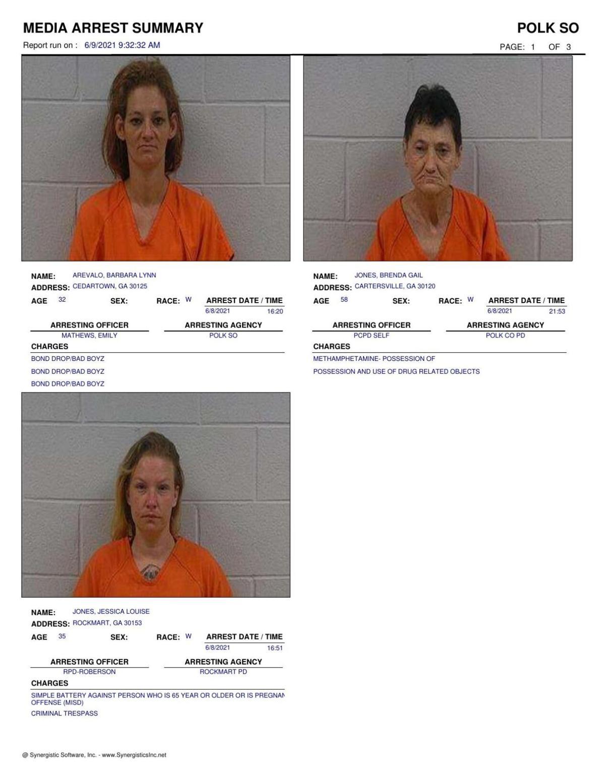 Polk County Jail Report for Wednesday, June 9