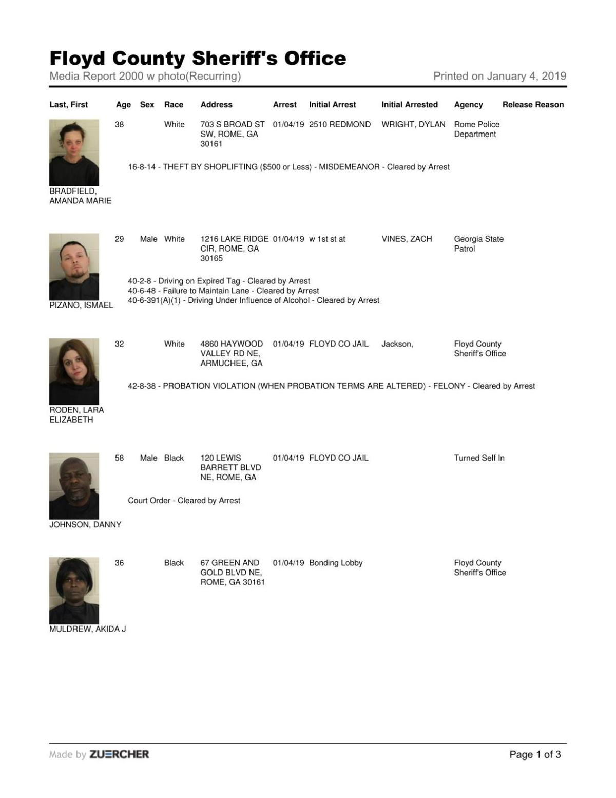 Floyd County Jail report for Friday, Jan. 4