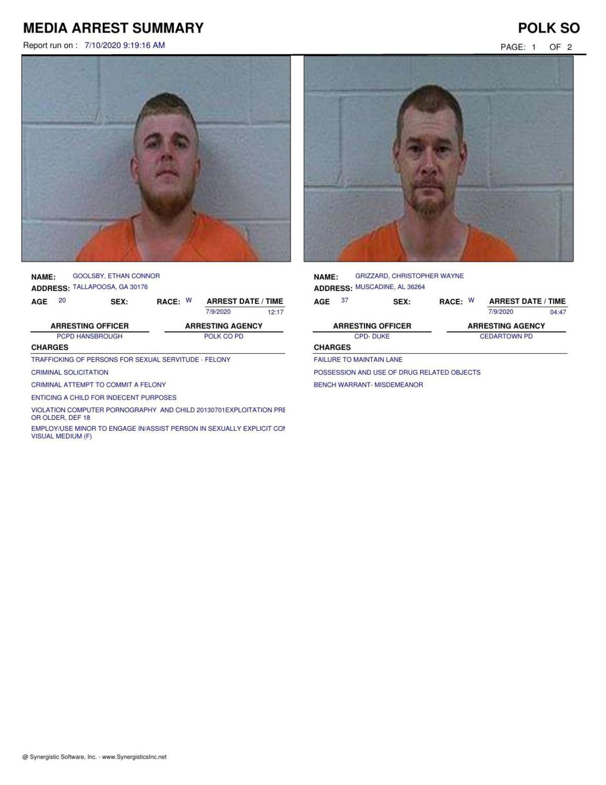 Polk County Jail Report for Friday, July 10