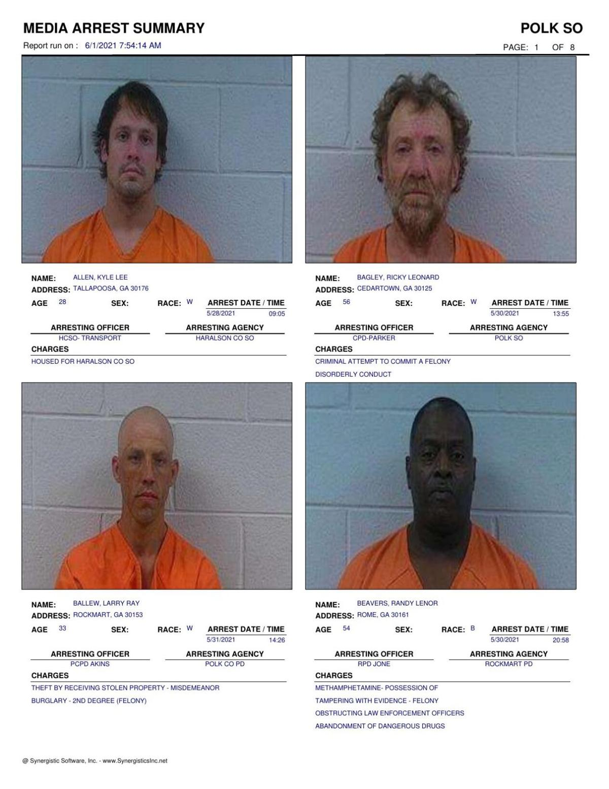 Polk County Jail Report for Tuesday, June 1
