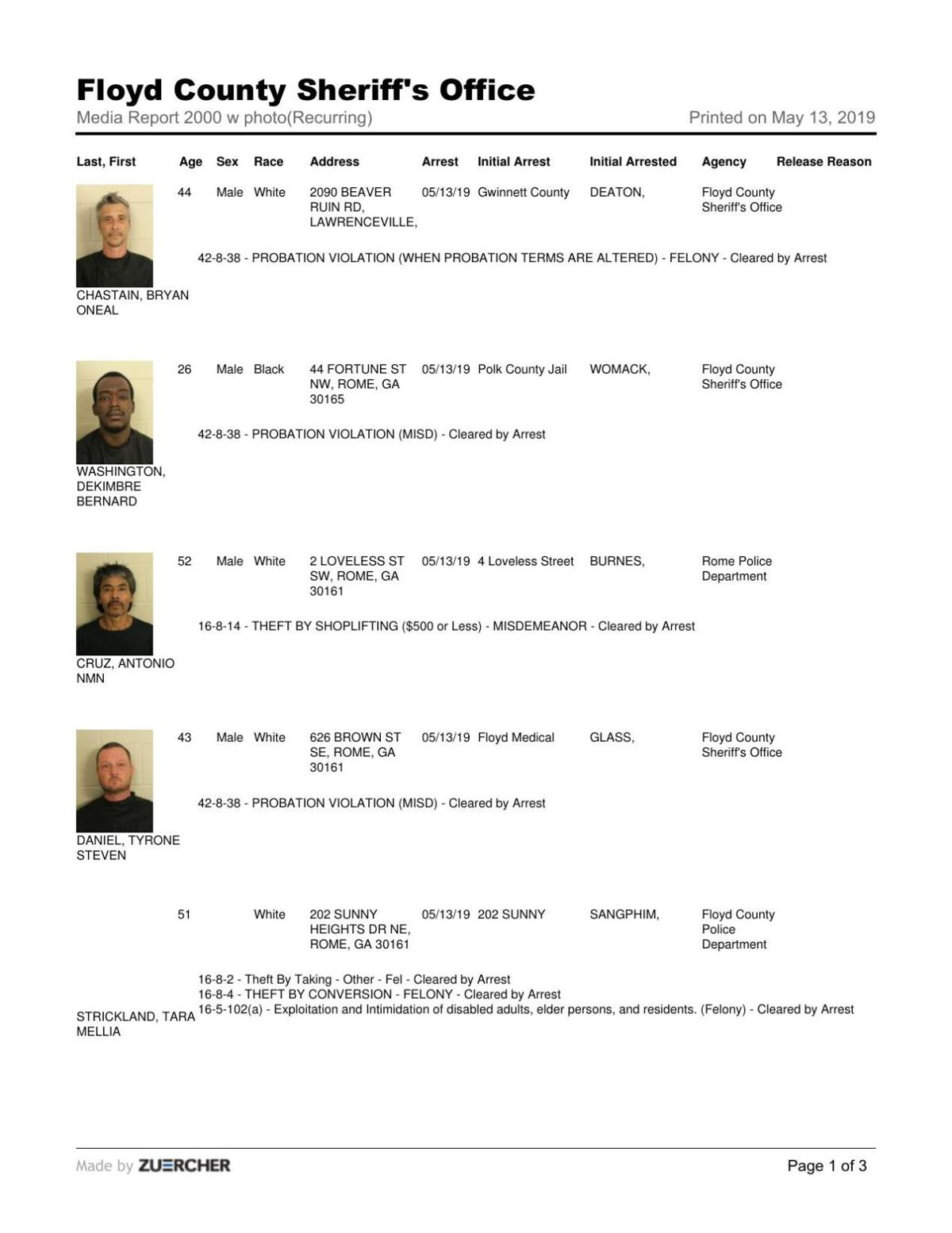 Floyd County Jail arrest reports, Monday, May 13, 8 p.m.