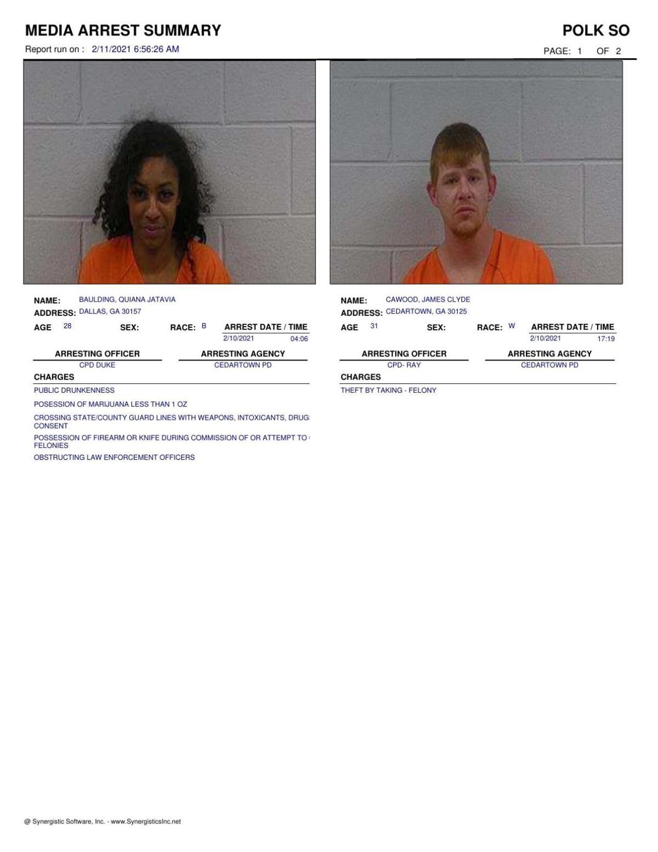 Polk County Jail Report for Thursday, Feb. 11