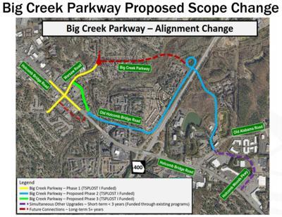 Big Creek Parkway Proposal