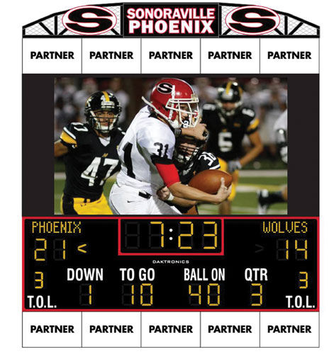Sonoraville new scoreboard diagram
