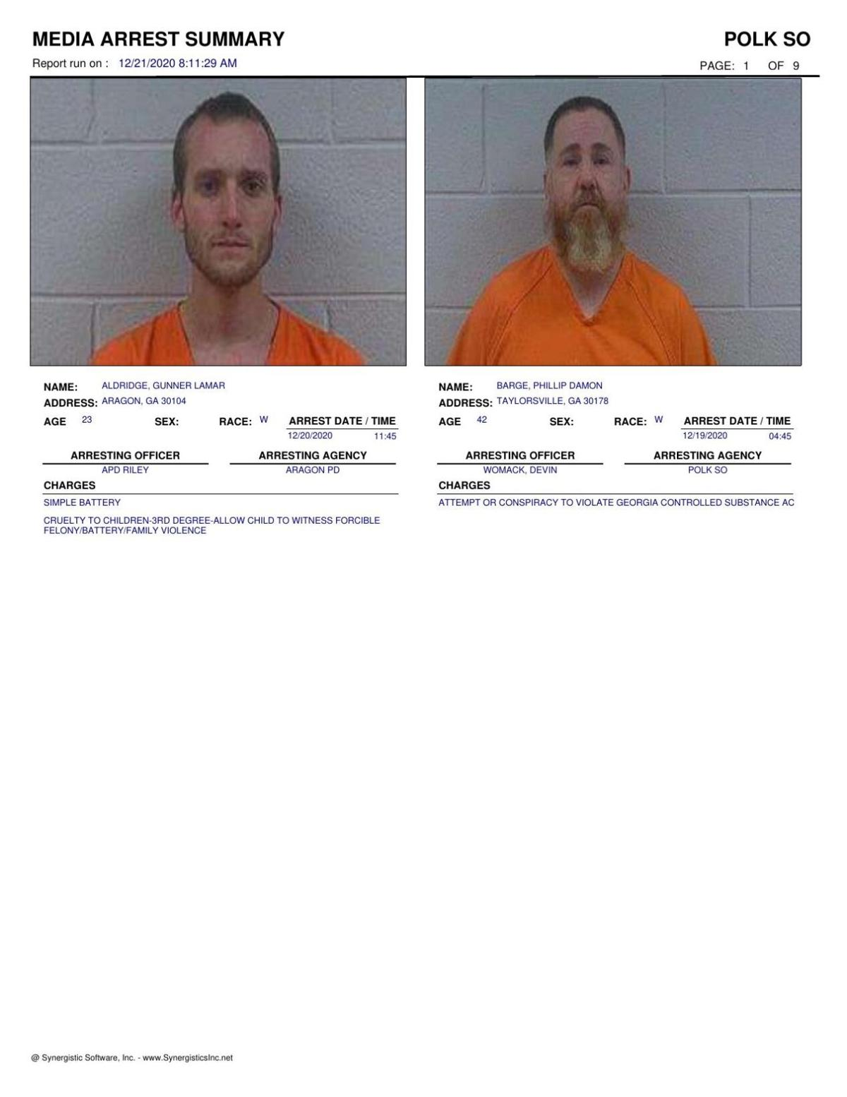 Polk County Jail Report for Monday, Dec. 21
