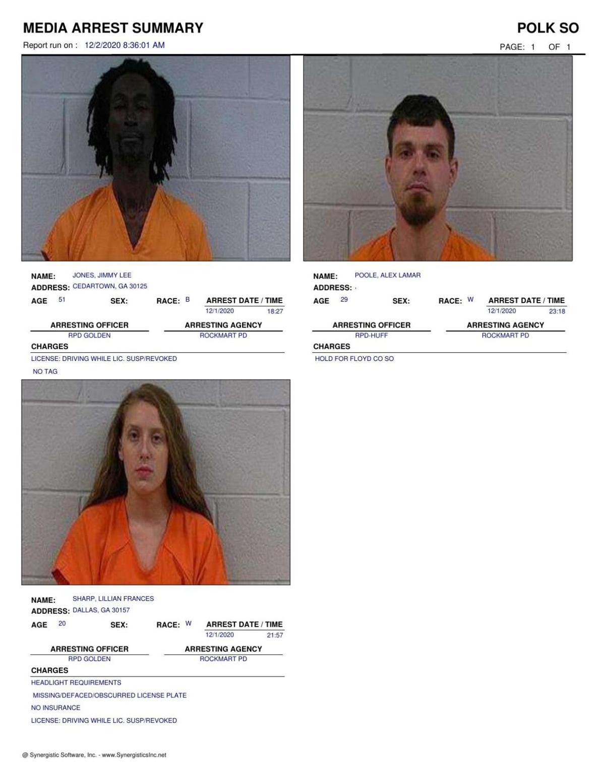 Polk County Jail Report for Wednesday, Dec. 2
