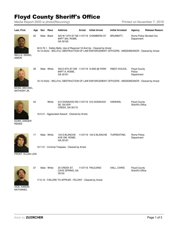 Floyd County Jail report for Thursday, Nov. 7