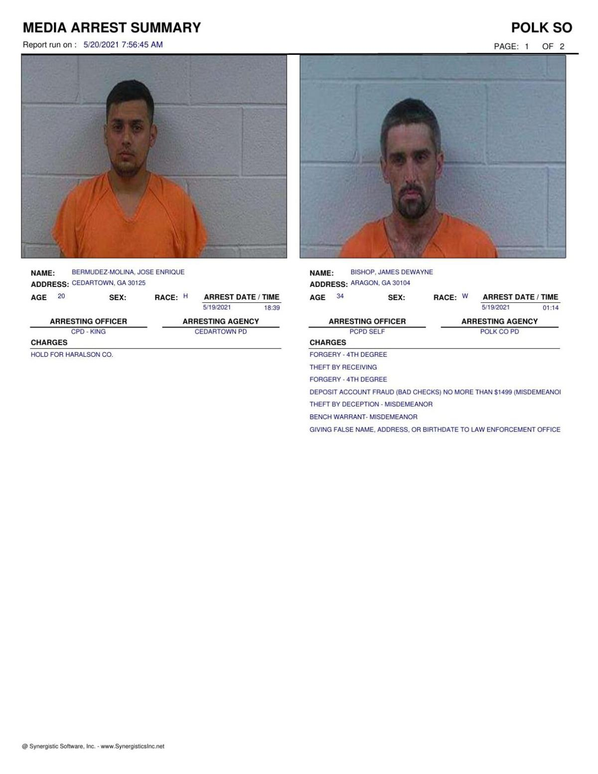 Polk County Jail Report for Thursday, May 20