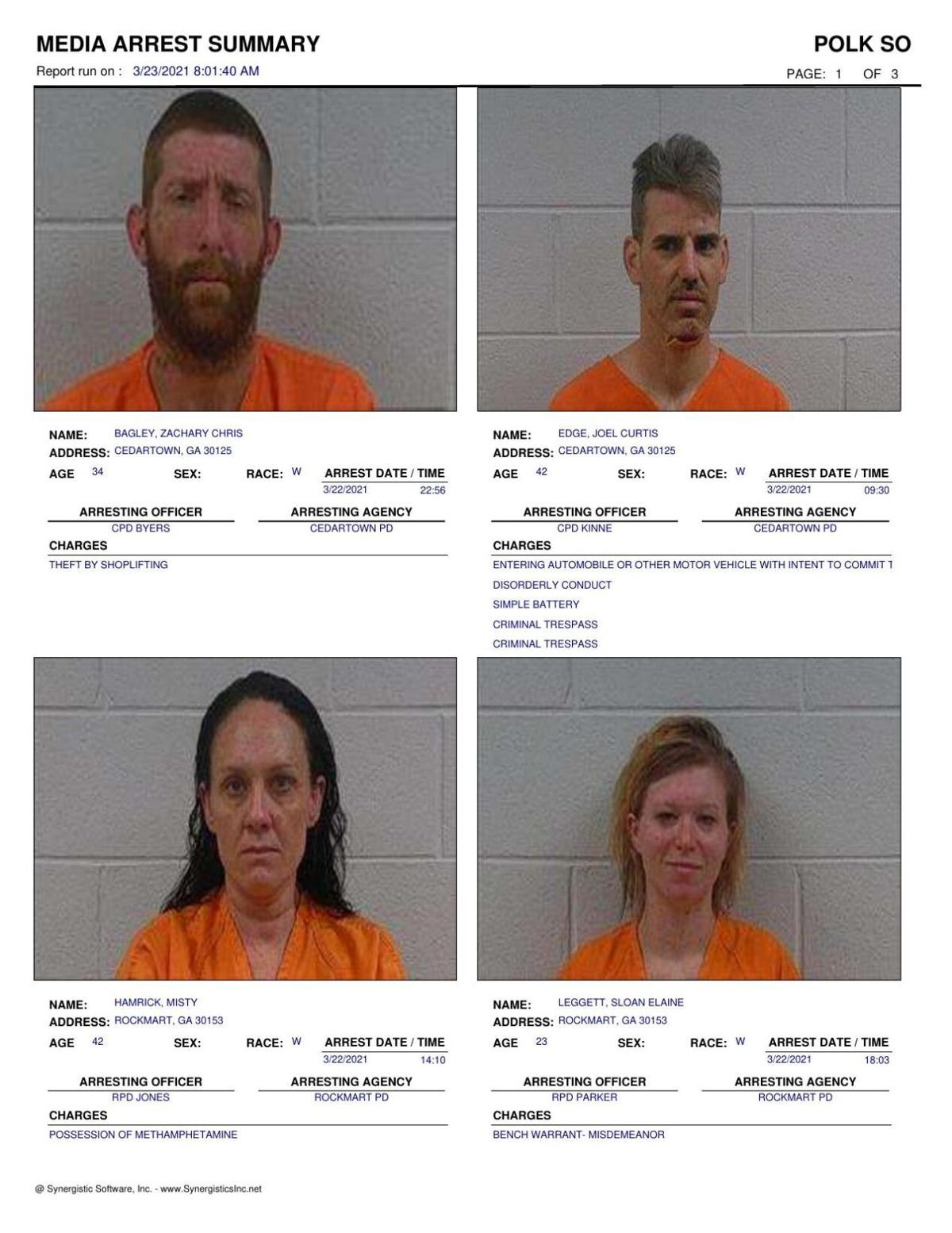 Polk County Jail Report for Tuesday, March 23