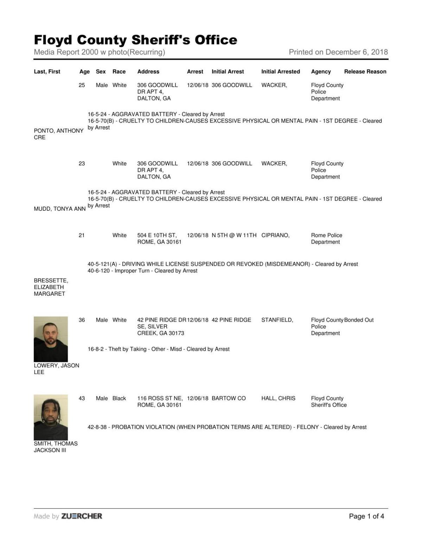 Floyd County Jail report for Thursday, Dec. 6