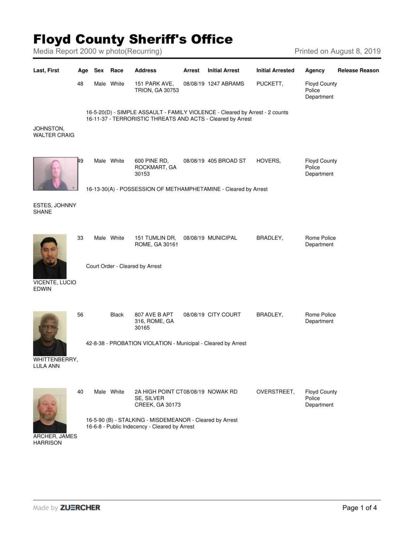 Floyd County Jail report for Thursday, Aug. 8