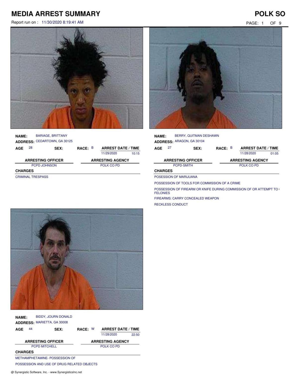 Polk County Jail Report for Monday, Nov. 30
