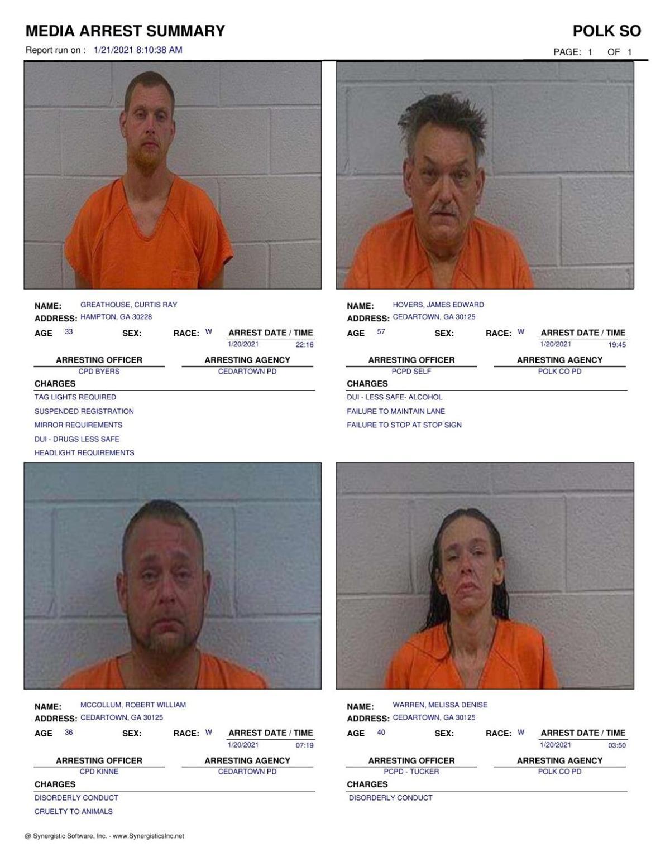 Polk County Jail Report for Thursday, Jan. 21