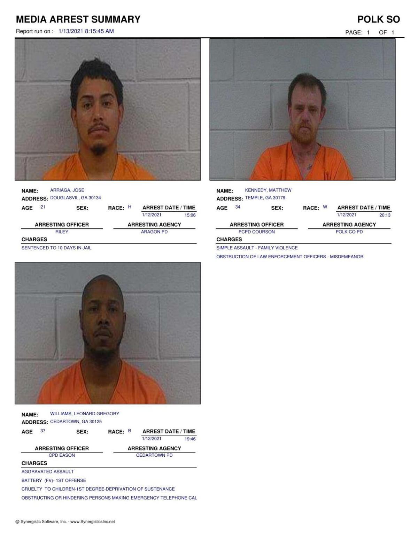 Polk County Jail Report for Wednesday, Jan. 13