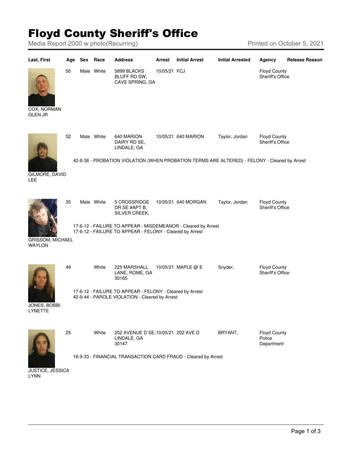 Floyd County Jail report for 8 pm Tuesday, Oct. 5