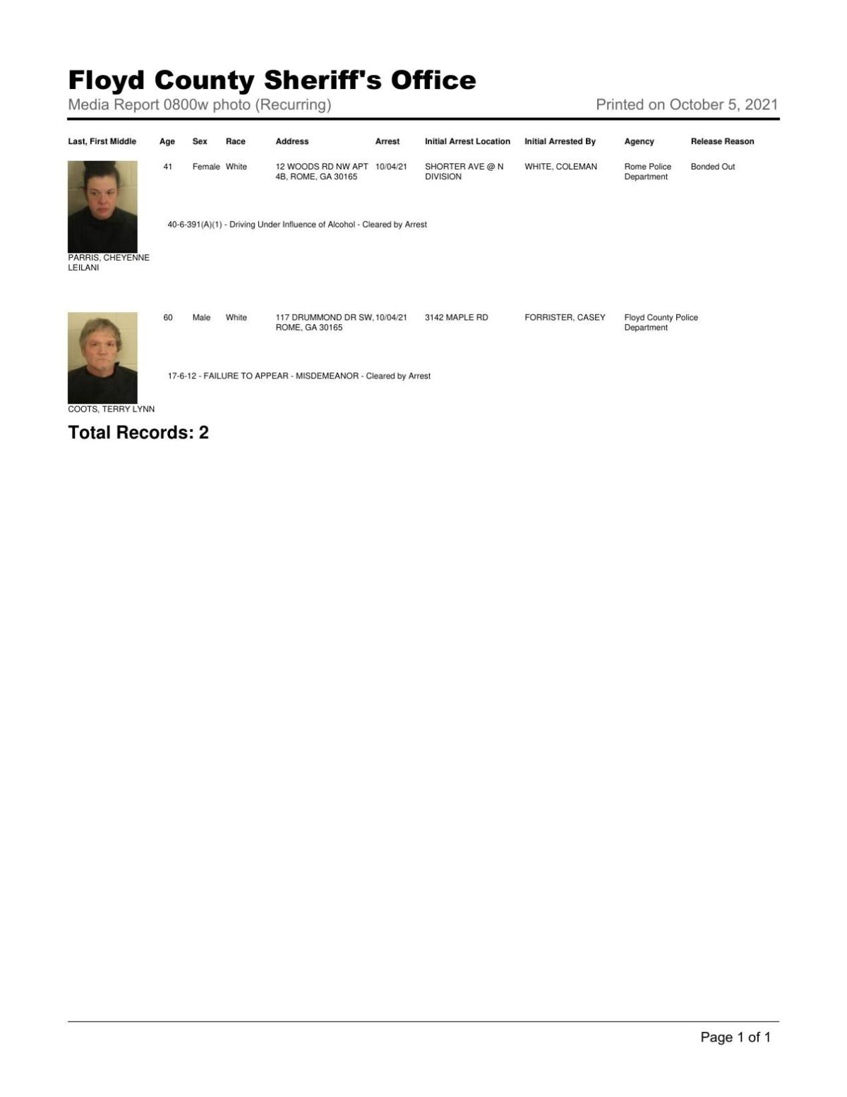 Floyd County Jail report for 8 a.m. Tuesday, Oct. 5