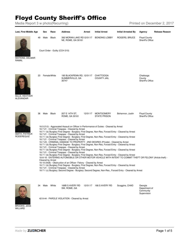 Floyd County Jail report Dec. 2, 24-hour
