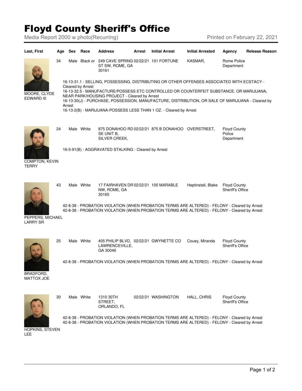 Floyd County Jail reports Feb. 22, 8 a.m.
