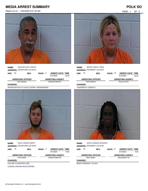 Polk County Jail Report for Thursday, Aug. 20