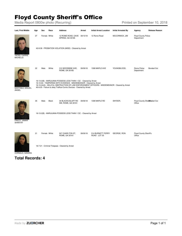 Arrest report, 8 a.m.