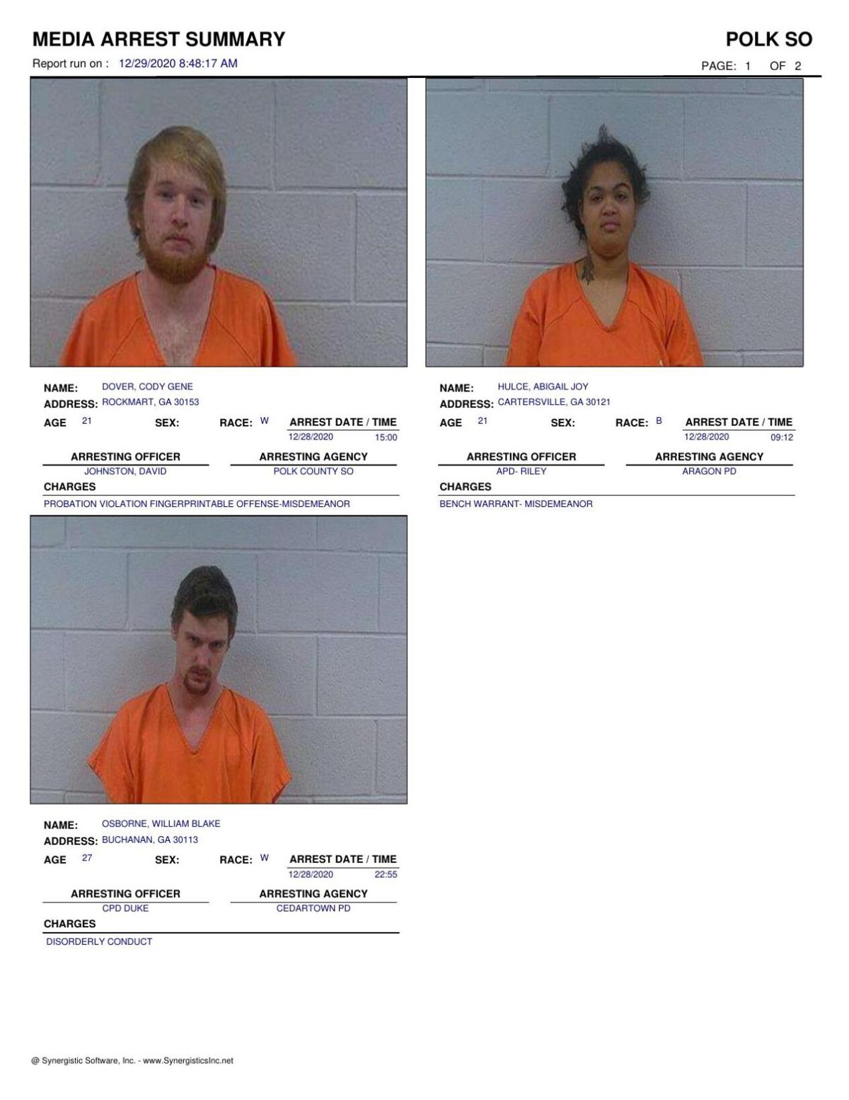 Polk County Jail Report for Tuesday, Dec. 29