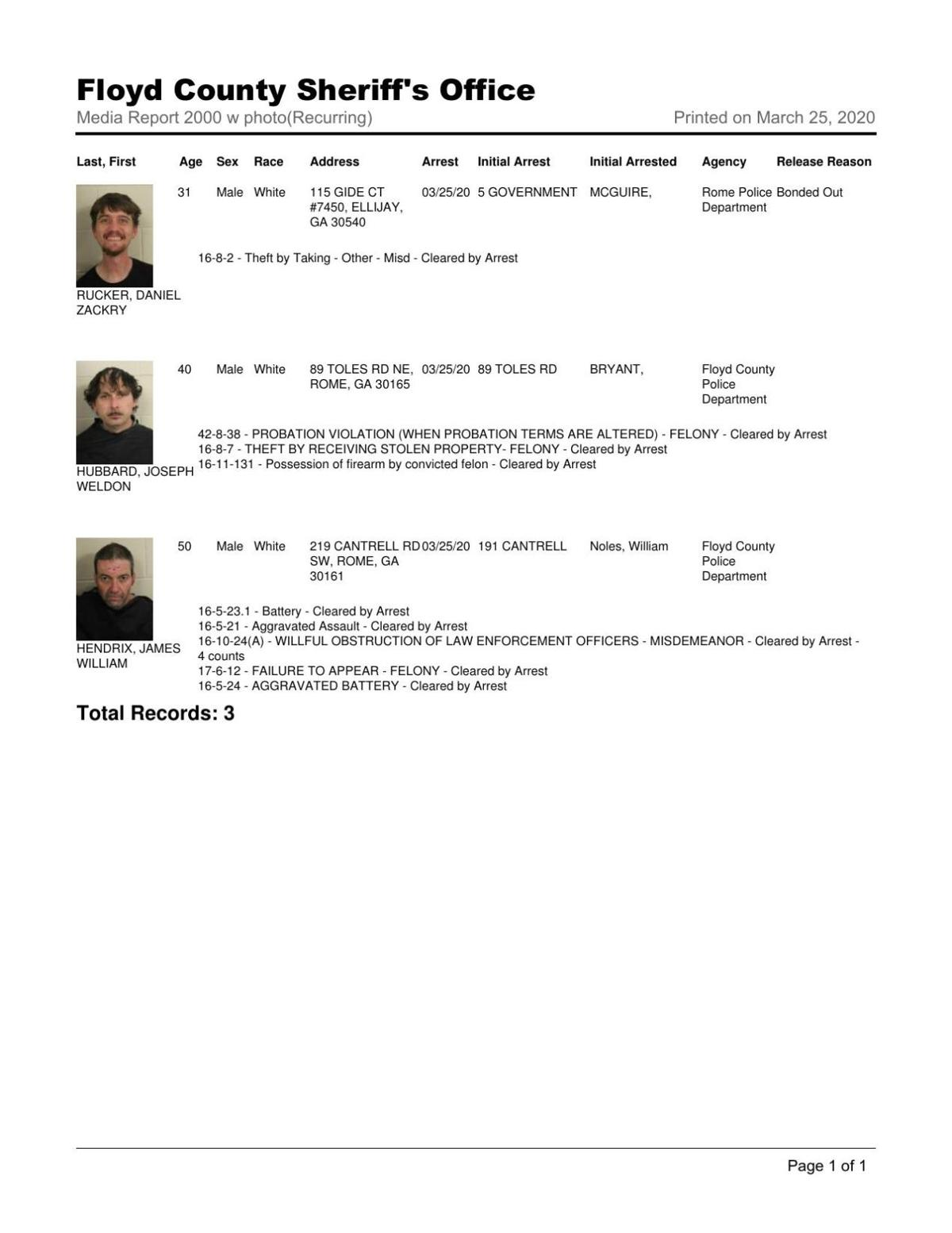 Floyd County Jail report for 8 p.m. Wednesday March 25